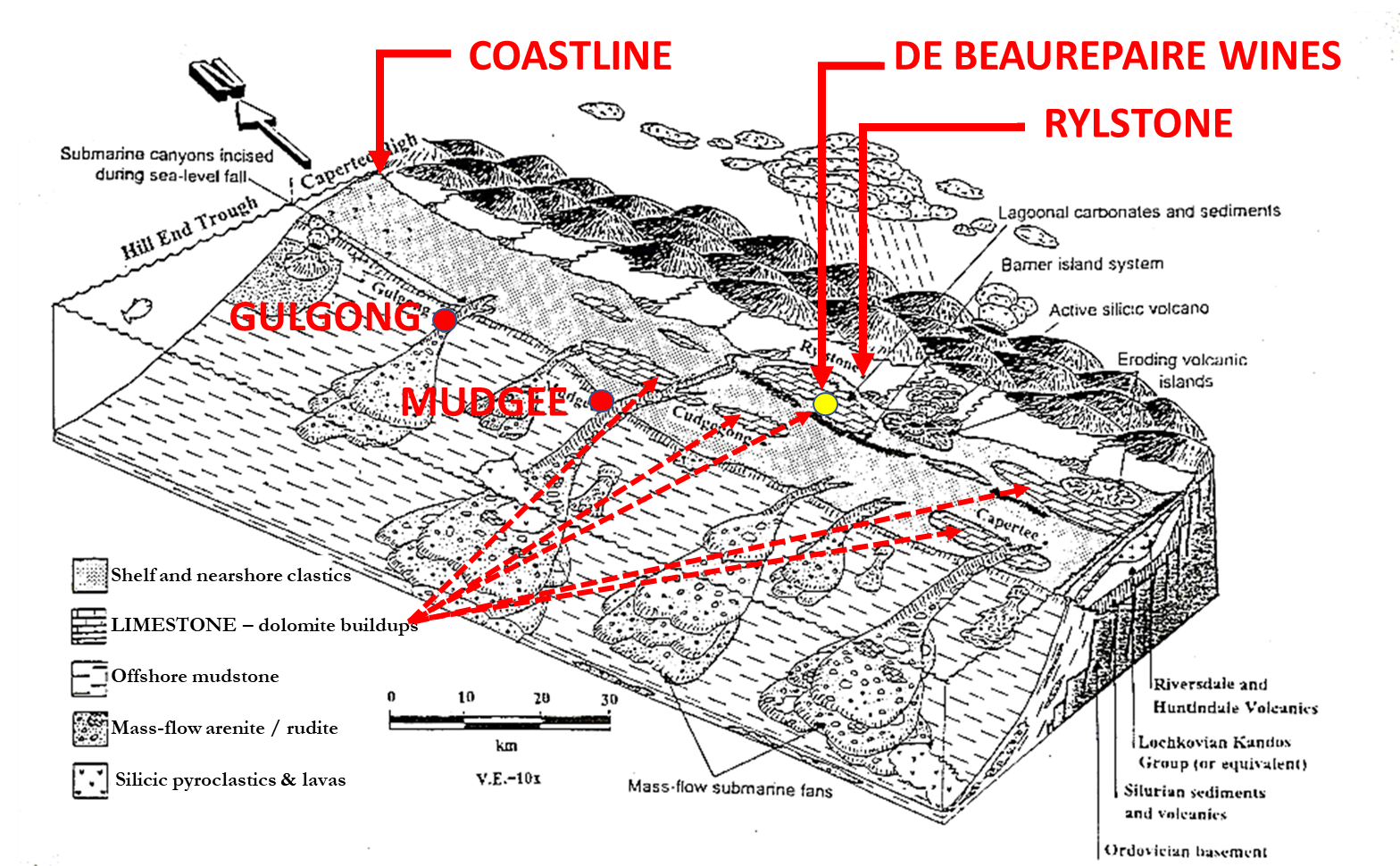 De Beaurepaire Wines Terroir Formation
